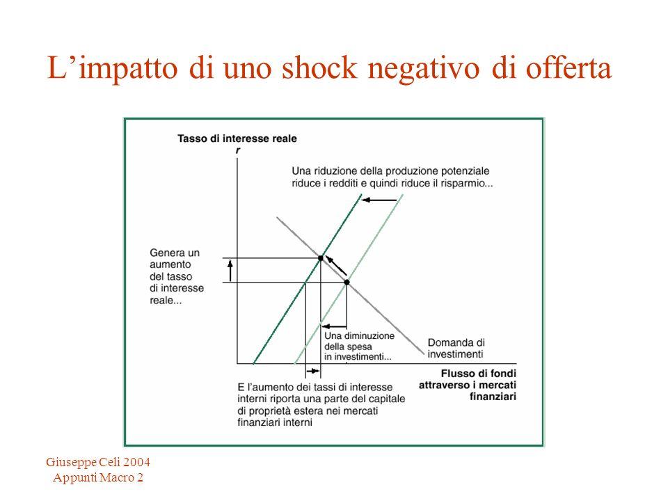 Giuseppe Celi 2004 Appunti Macro 2 Limpatto di uno shock negativo di offerta