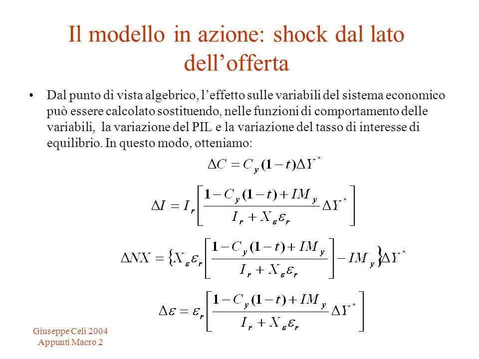 Giuseppe Celi 2004 Appunti Macro 2 Il modello in azione: shock dal lato dellofferta Dal punto di vista algebrico, leffetto sulle variabili del sistema