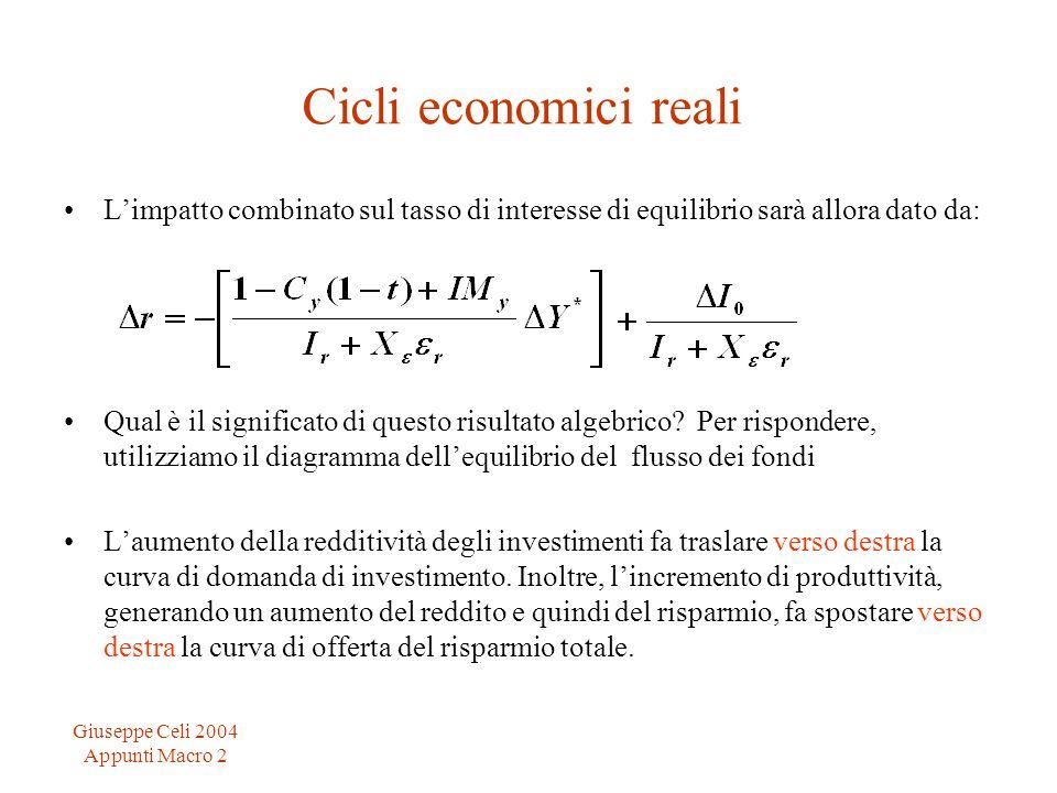 Giuseppe Celi 2004 Appunti Macro 2 Cicli economici reali Limpatto combinato sul tasso di interesse di equilibrio sarà allora dato da: Qual è il signif