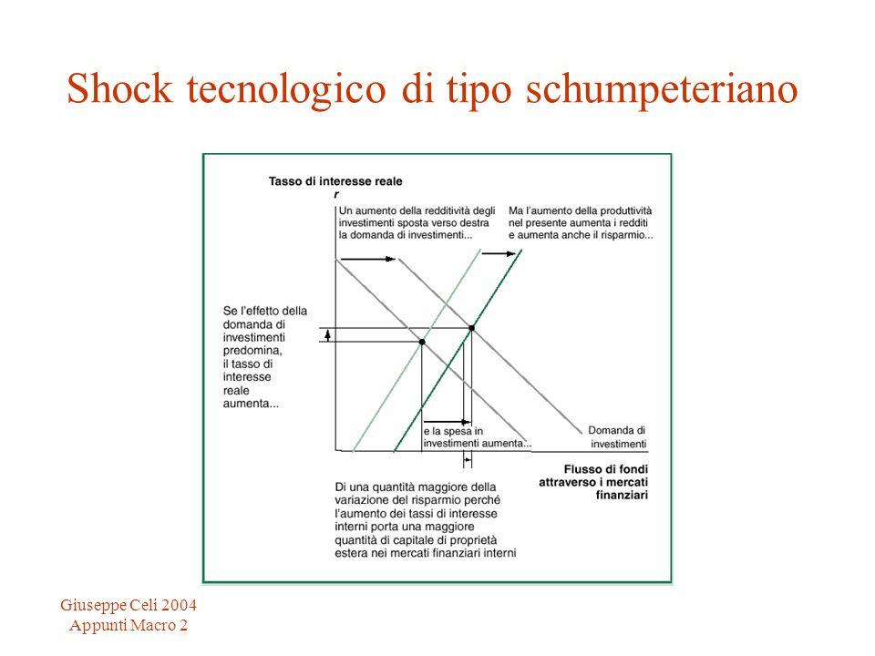 Giuseppe Celi 2004 Appunti Macro 2 Shock tecnologico di tipo schumpeteriano