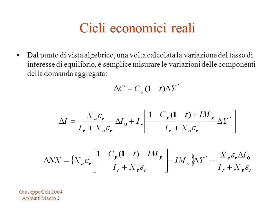 Giuseppe Celi 2004 Appunti Macro 2 Cicli economici reali Dal punto di vista algebrico, una volta calcolata la variazione del tasso di interesse di equ