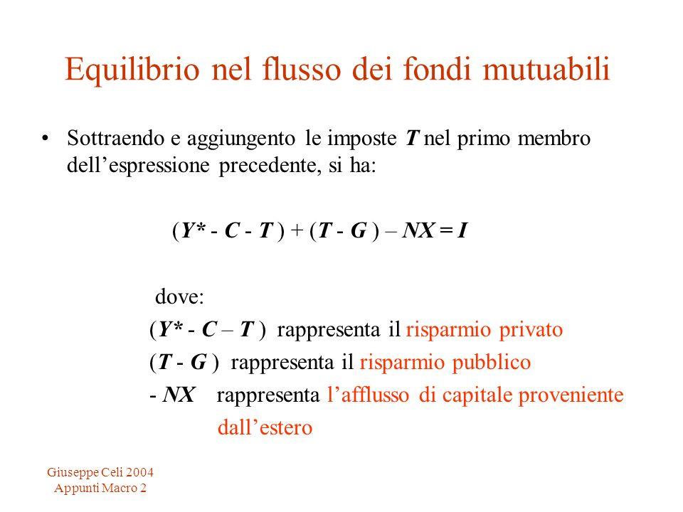Giuseppe Celi 2004 Appunti Macro 2 Equilibrio nel flusso dei fondi mutuabili Sottraendo e aggiungento le imposte T nel primo membro dellespressione pr