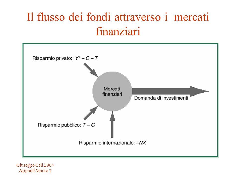 Giuseppe Celi 2004 Appunti Macro 2 Il flusso dei fondi attraverso i mercati finanziari