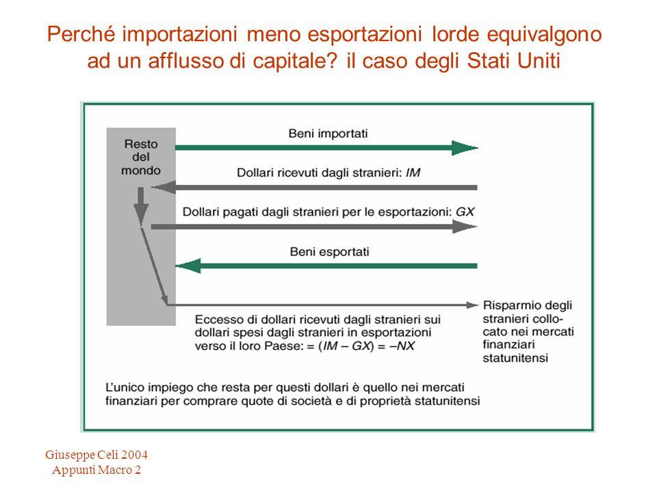 Giuseppe Celi 2004 Appunti Macro 2 Perché importazioni meno esportazioni lorde equivalgono ad un afflusso di capitale? il caso degli Stati Uniti