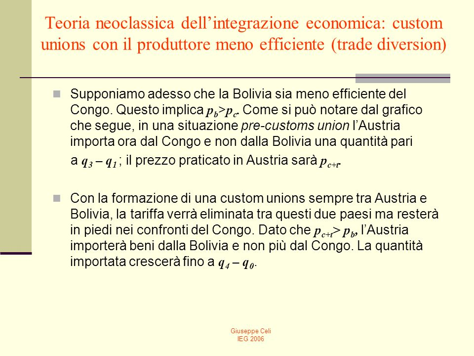 Giuseppe Celi IEG 2006 Teoria neoclassica dellintegrazione economica: custom unions con il produttore meno efficiente (trade diversion) Supponiamo adesso che la Bolivia sia meno efficiente del Congo.