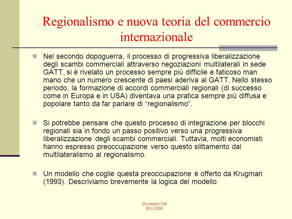 Giuseppe Celi IEG 2006 Regionalismo e nuova teoria del commercio internazionale Nel secondo dopoguerra, il processo di progressiva liberalizzazione degli scambi commerciali attraverso negoziazioni multilaterali in sede GATT, si è rivelato un processo sempre più difficile e faticoso man mano che un numero crescente di paesi aderiva al GATT.