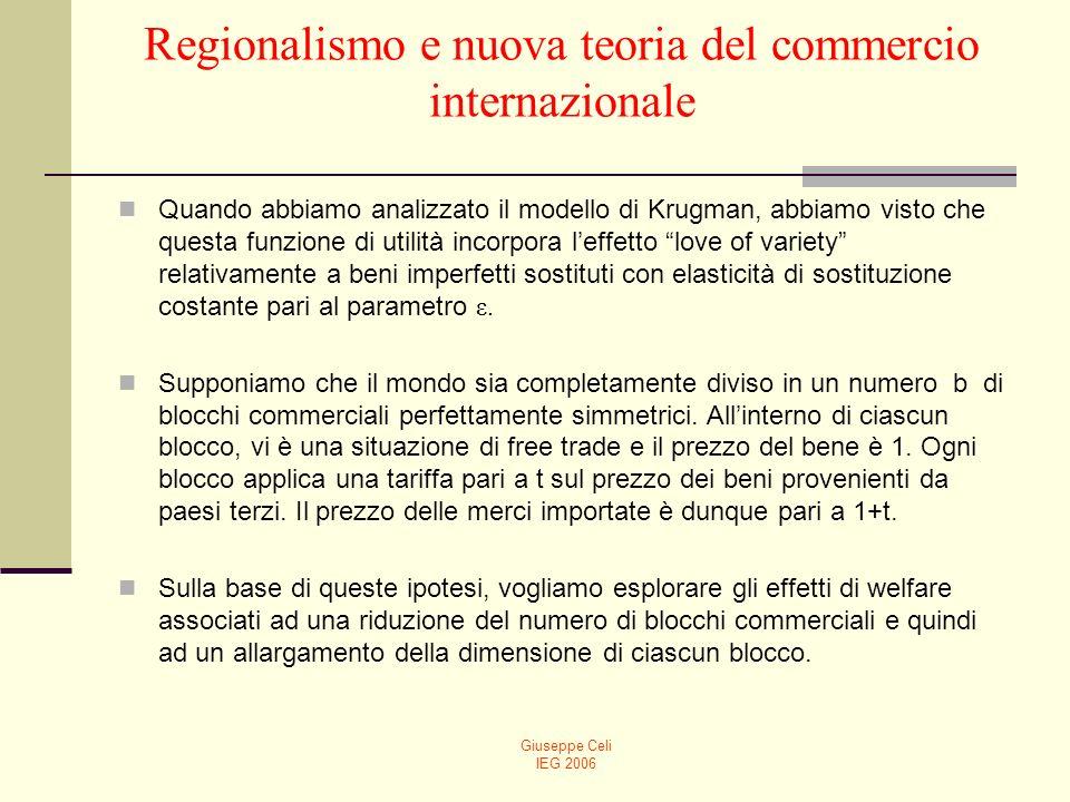 Giuseppe Celi IEG 2006 Regionalismo e nuova teoria del commercio internazionale Quando abbiamo analizzato il modello di Krugman, abbiamo visto che questa funzione di utilità incorpora leffetto love of variety relativamente a beni imperfetti sostituti con elasticità di sostituzione costante pari al parametro ε.