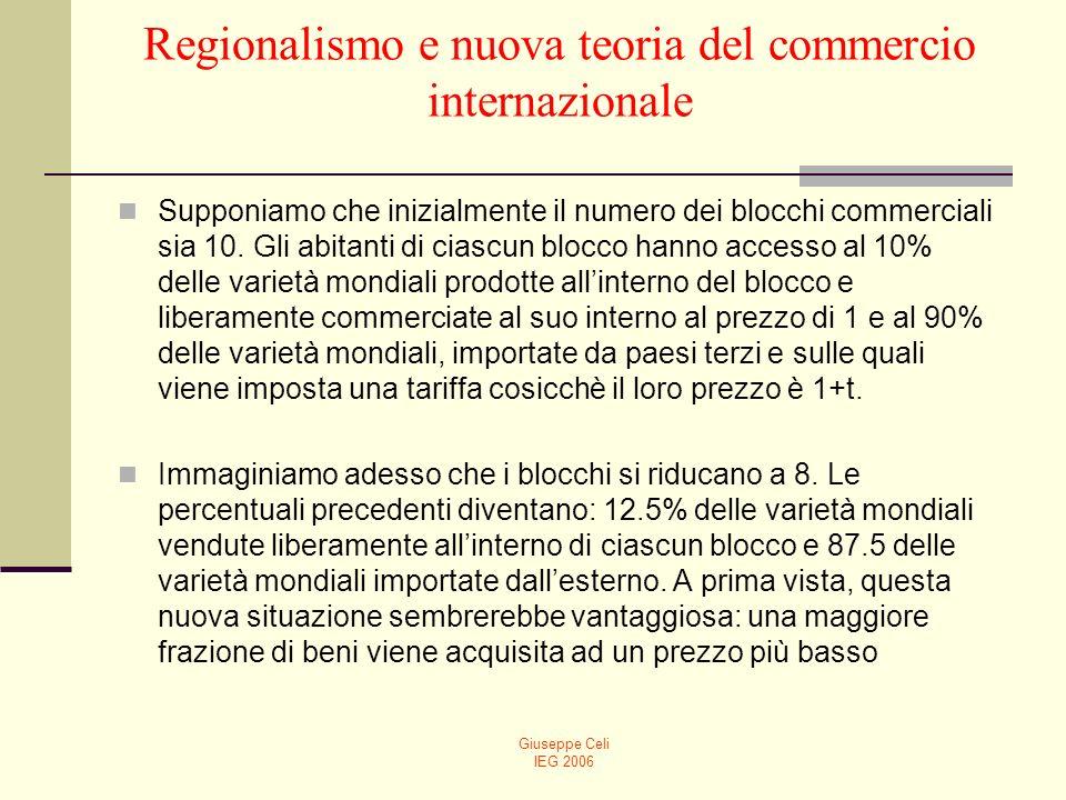 Giuseppe Celi IEG 2006 Regionalismo e nuova teoria del commercio internazionale Supponiamo che inizialmente il numero dei blocchi commerciali sia 10.