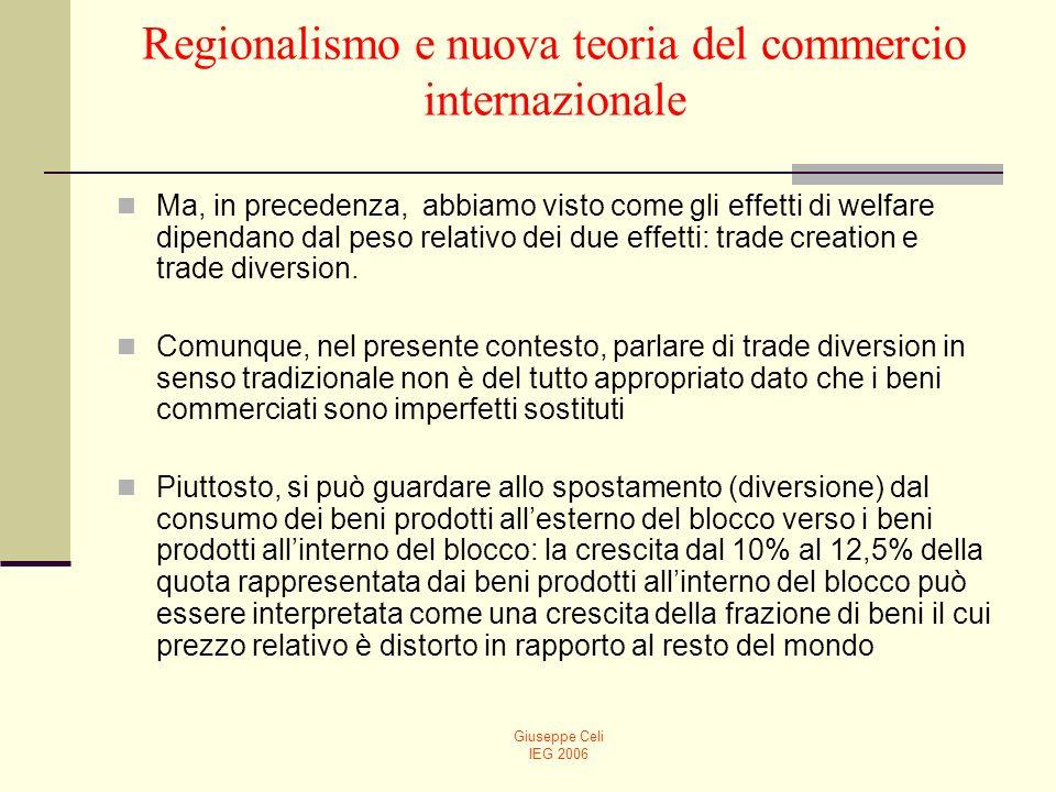 Giuseppe Celi IEG 2006 Regionalismo e nuova teoria del commercio internazionale Ma, in precedenza, abbiamo visto come gli effetti di welfare dipendano dal peso relativo dei due effetti: trade creation e trade diversion.