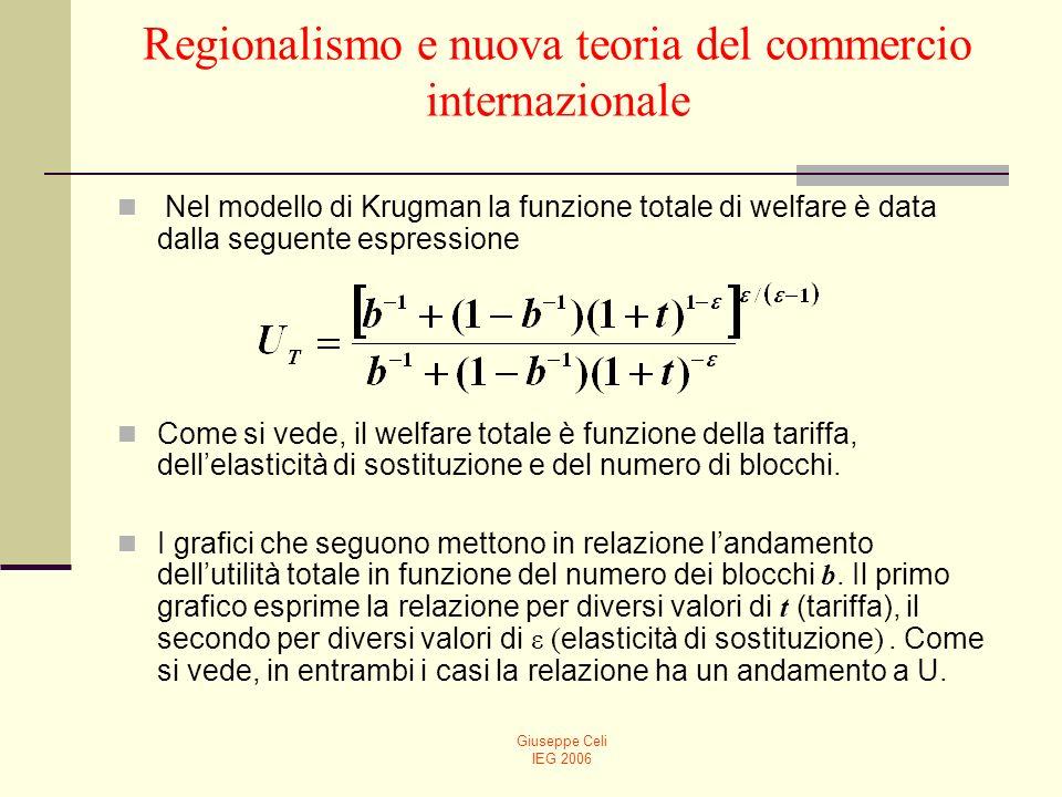 Giuseppe Celi IEG 2006 Regionalismo e nuova teoria del commercio internazionale Nel modello di Krugman la funzione totale di welfare è data dalla seguente espressione Come si vede, il welfare totale è funzione della tariffa, dellelasticità di sostituzione e del numero di blocchi.