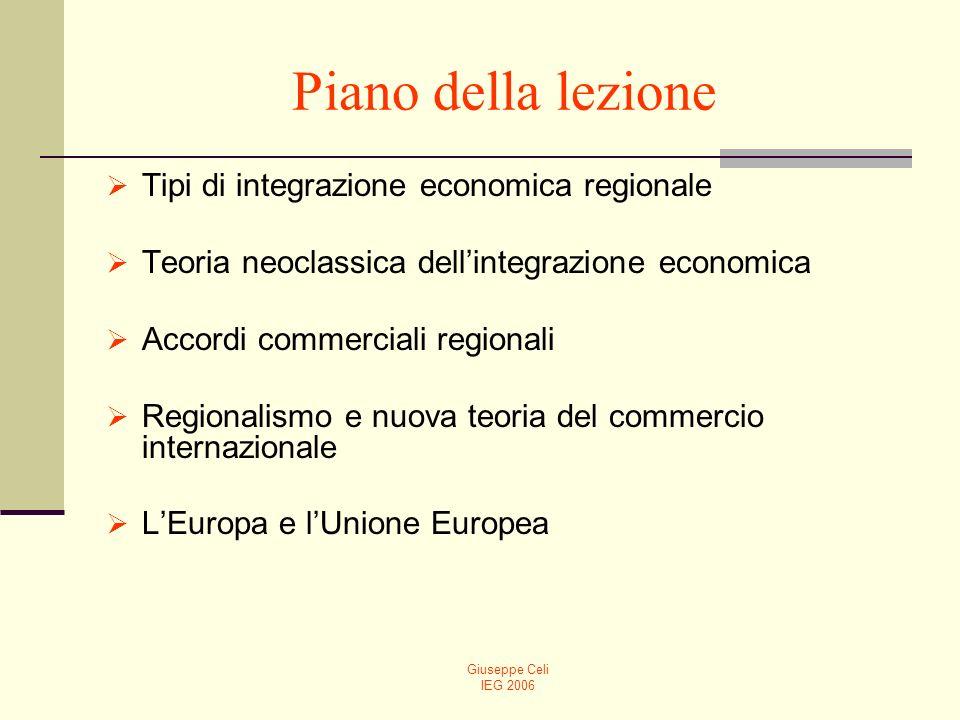 Giuseppe Celi IEG 2006 Piano della lezione Tipi di integrazione economica regionale Teoria neoclassica dellintegrazione economica Accordi commerciali regionali Regionalismo e nuova teoria del commercio internazionale LEuropa e lUnione Europea