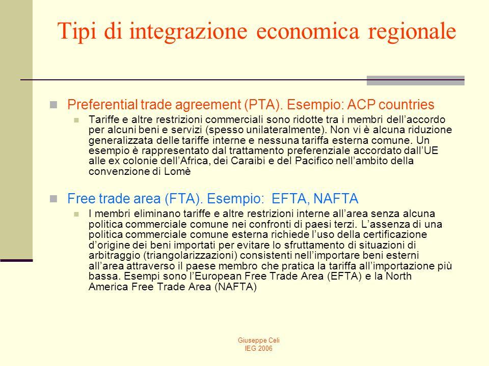 Giuseppe Celi IEG 2006 Tipi di integrazione economica regionale Preferential trade agreement (PTA). Esempio: ACP countries Tariffe e altre restrizioni