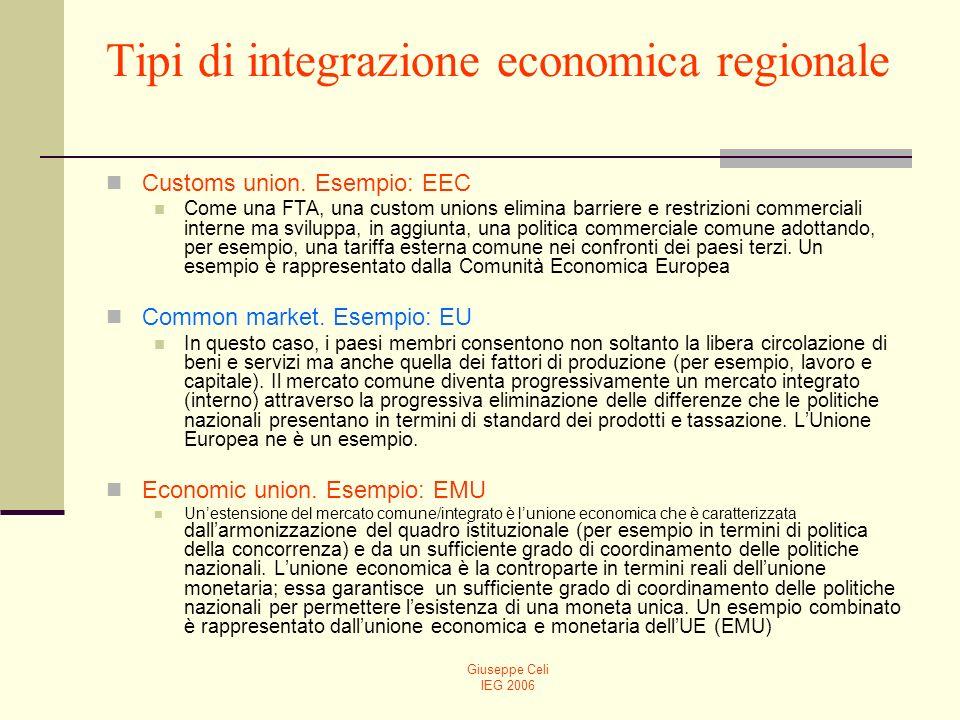 Giuseppe Celi IEG 2006 Tipi di integrazione economica regionale Customs union. Esempio: EEC Come una FTA, una custom unions elimina barriere e restriz