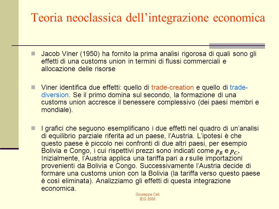 Giuseppe Celi IEG 2006 Teoria neoclassica dellintegrazione economica Jacob Viner (1950) ha fornito la prima analisi rigorosa di quali sono gli effetti di una customs union in termini di flussi commerciali e allocazione delle risorse Viner identifica due effetti: quello di trade-creation e quello di trade- diversion.