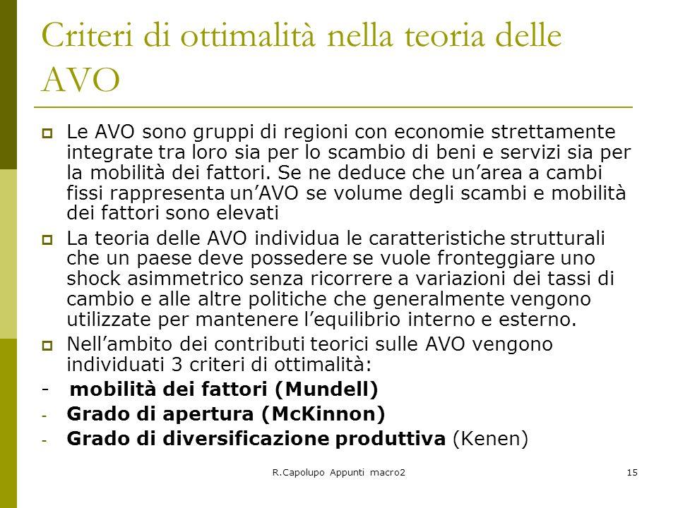 R.Capolupo Appunti macro215 Criteri di ottimalità nella teoria delle AVO Le AVO sono gruppi di regioni con economie strettamente integrate tra loro si