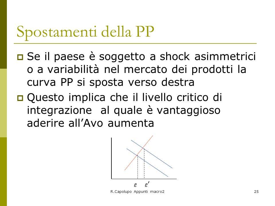 R.Capolupo Appunti macro225 Spostamenti della PP Se il paese è soggetto a shock asimmetrici o a variabilità nel mercato dei prodotti la curva PP si sp