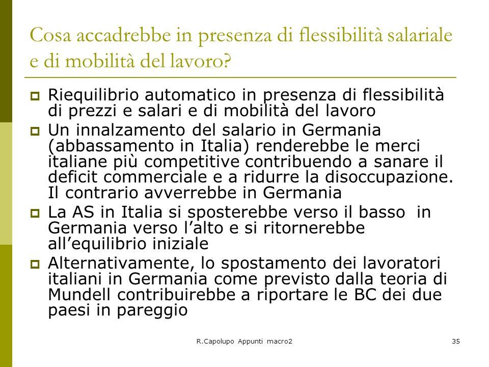 R.Capolupo Appunti macro235 Cosa accadrebbe in presenza di flessibilità salariale e di mobilità del lavoro? Riequilibrio automatico in presenza di fle
