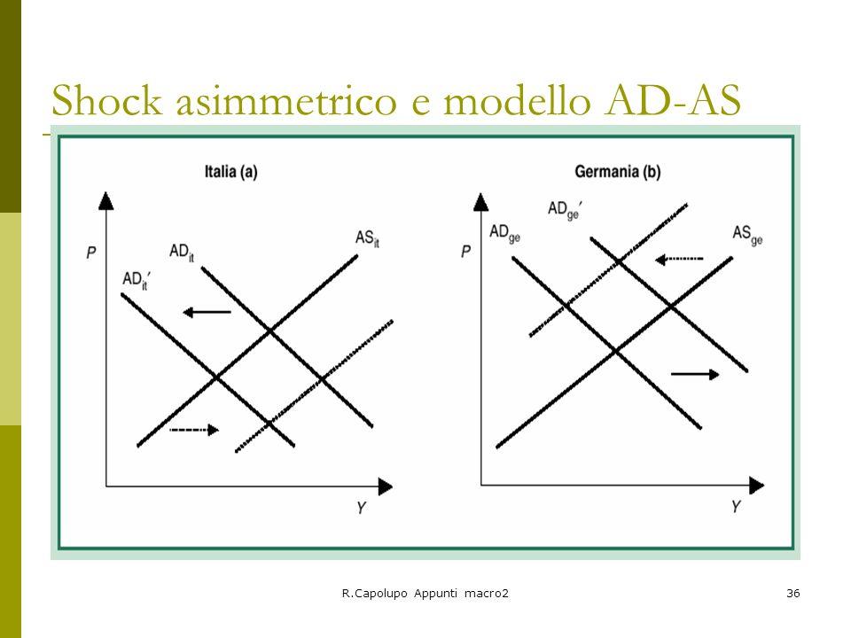 R.Capolupo Appunti macro236 Shock asimmetrico e modello AD-AS