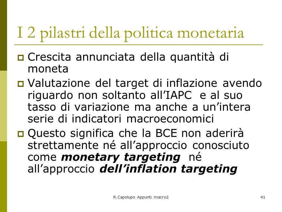R.Capolupo Appunti macro241 I 2 pilastri della politica monetaria Crescita annunciata della quantità di moneta Valutazione del target di inflazione av