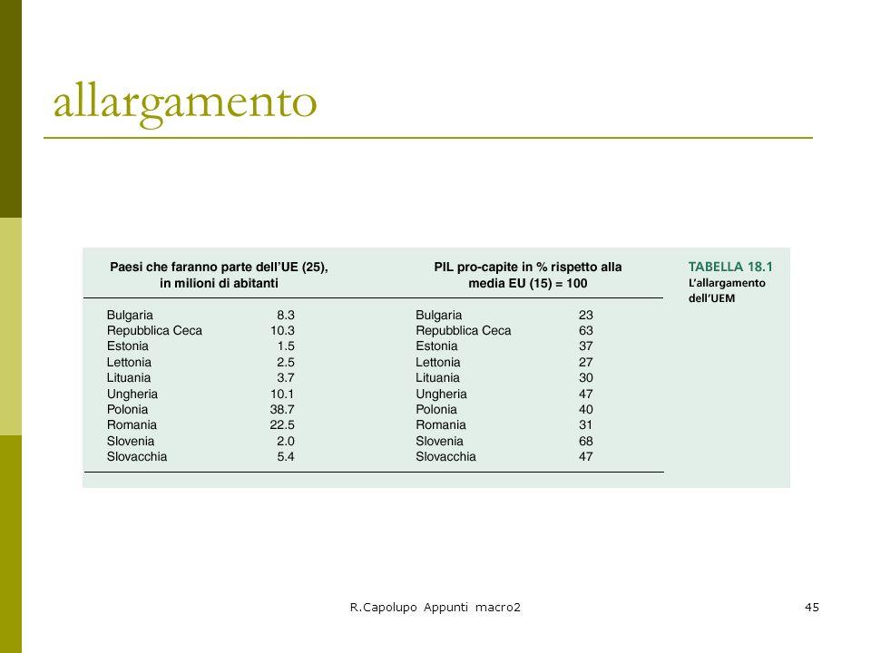 R.Capolupo Appunti macro245 allargamento