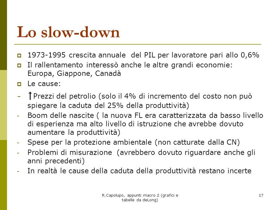 R.Capolupo, appunti macro 2 (grafici e tabelle da deLong) 17 Lo slow-down 1973-1995 crescita annuale del PIL per lavoratore pari allo 0,6% Il rallenta