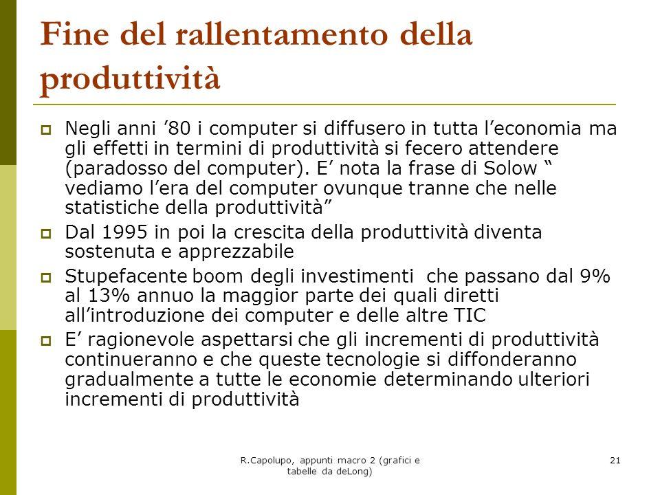 R.Capolupo, appunti macro 2 (grafici e tabelle da deLong) 21 Fine del rallentamento della produttività Negli anni 80 i computer si diffusero in tutta