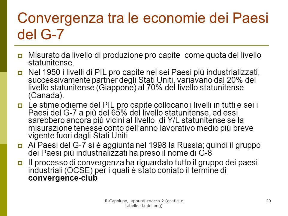 R.Capolupo, appunti macro 2 (grafici e tabelle da deLong) 23 Convergenza tra le economie dei Paesi del G-7 Misurato da livello di produzione pro capit