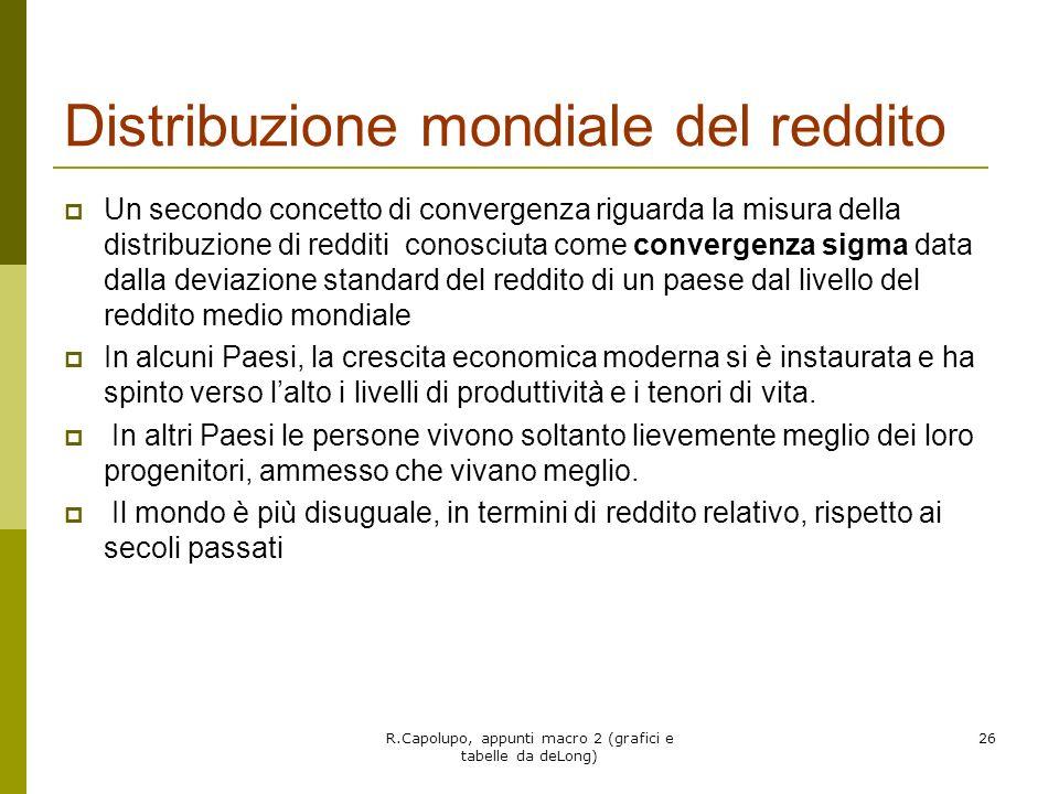 R.Capolupo, appunti macro 2 (grafici e tabelle da deLong) 26 Distribuzione mondiale del reddito Un secondo concetto di convergenza riguarda la misura