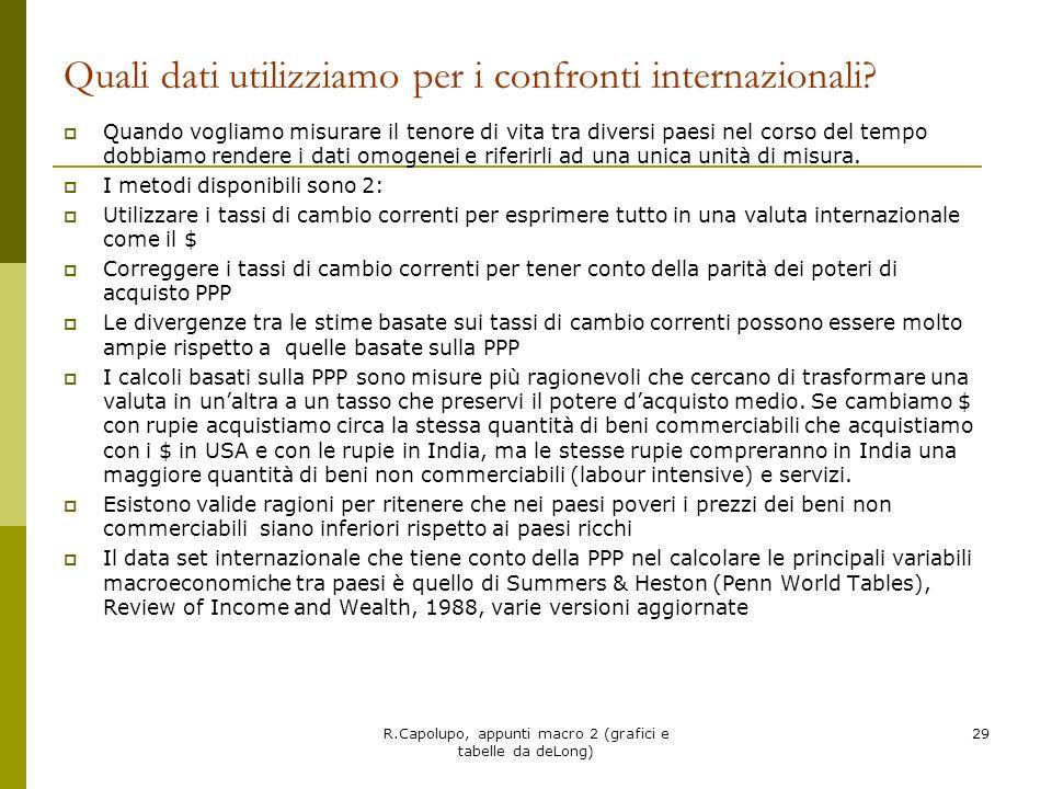 R.Capolupo, appunti macro 2 (grafici e tabelle da deLong) 29 Quali dati utilizziamo per i confronti internazionali? Quando vogliamo misurare il tenore