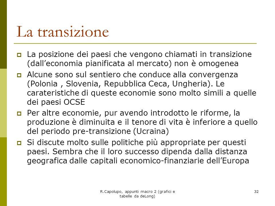R.Capolupo, appunti macro 2 (grafici e tabelle da deLong) 32 La transizione La posizione dei paesi che vengono chiamati in transizione (dalleconomia p
