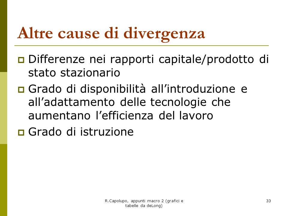 R.Capolupo, appunti macro 2 (grafici e tabelle da deLong) 33 Altre cause di divergenza Differenze nei rapporti capitale/prodotto di stato stazionario