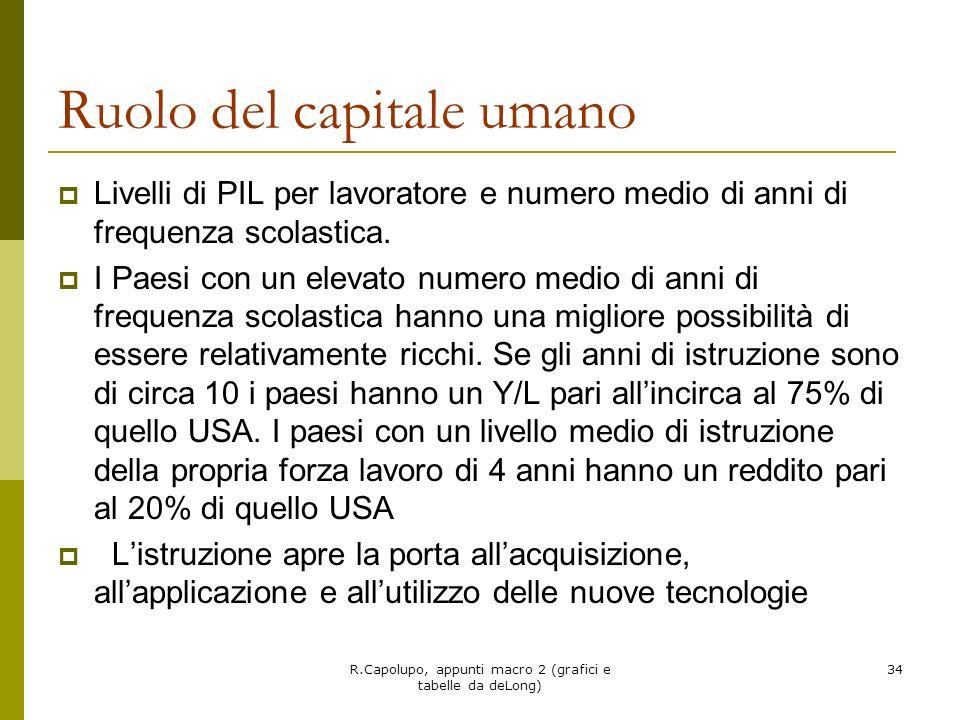 R.Capolupo, appunti macro 2 (grafici e tabelle da deLong) 34 Ruolo del capitale umano Livelli di PIL per lavoratore e numero medio di anni di frequenz