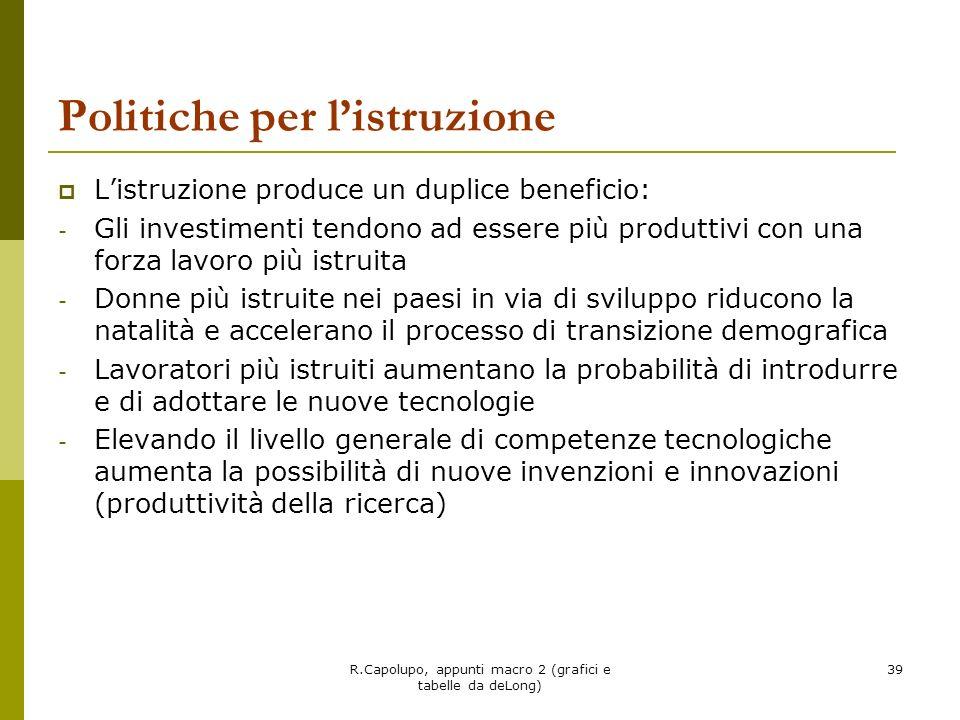 R.Capolupo, appunti macro 2 (grafici e tabelle da deLong) 39 Politiche per listruzione Listruzione produce un duplice beneficio: - Gli investimenti te