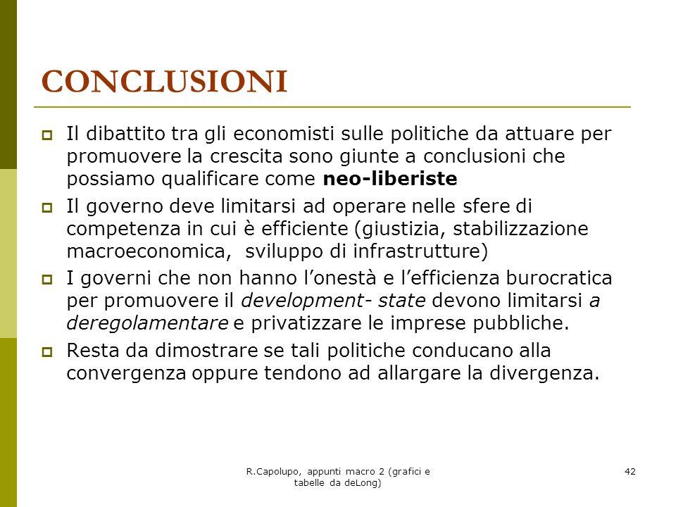 R.Capolupo, appunti macro 2 (grafici e tabelle da deLong) 42 CONCLUSIONI Il dibattito tra gli economisti sulle politiche da attuare per promuovere la