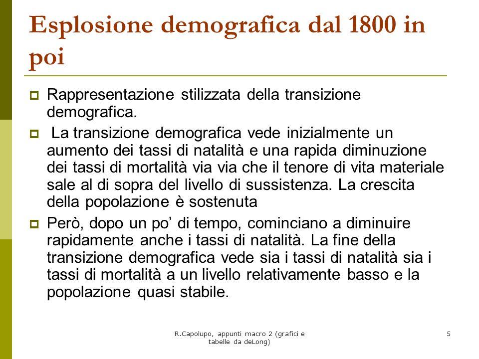 R.Capolupo, appunti macro 2 (grafici e tabelle da deLong) 5 Esplosione demografica dal 1800 in poi Rappresentazione stilizzata della transizione demog