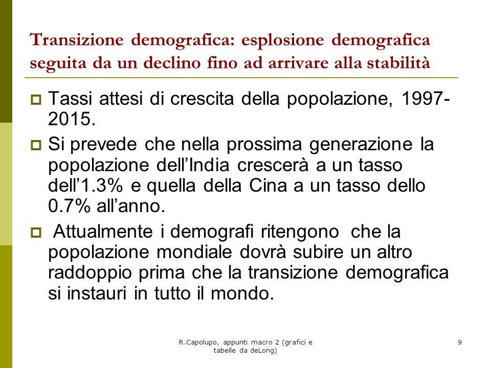 R.Capolupo, appunti macro 2 (grafici e tabelle da deLong) 9 Transizione demografica: esplosione demografica seguita da un declino fino ad arrivare all