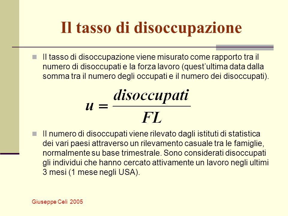 Giuseppe Celi 2005 Il tasso di disoccupazione Il tasso di disoccupazione viene misurato come rapporto tra il numero di disoccupati e la forza lavoro (