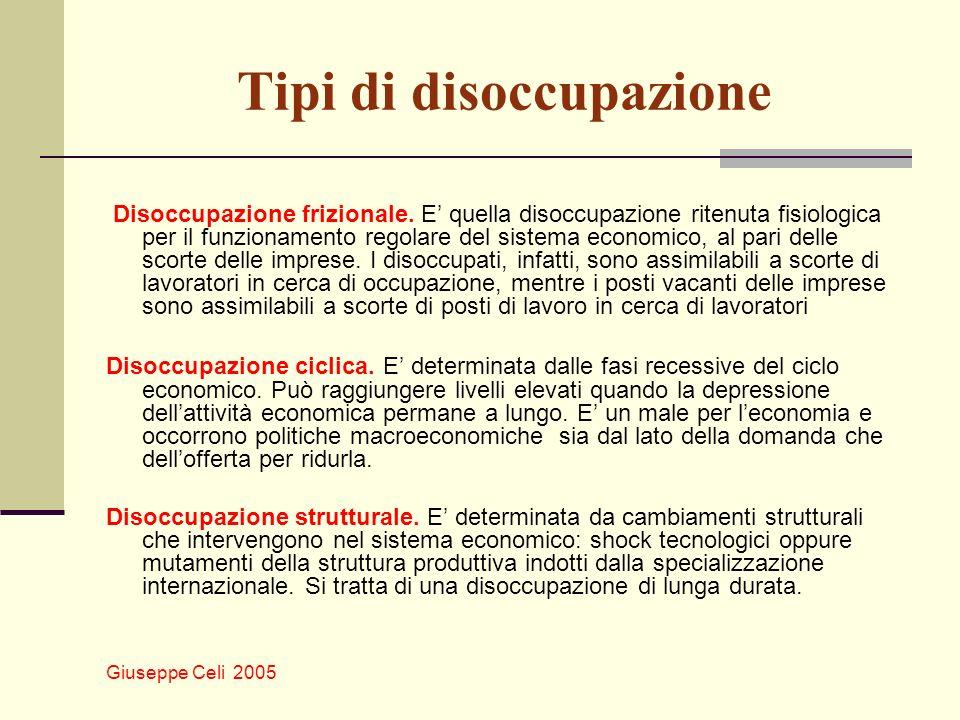 Giuseppe Celi 2005 Tipi di disoccupazione Disoccupazione frizionale. E quella disoccupazione ritenuta fisiologica per il funzionamento regolare del si