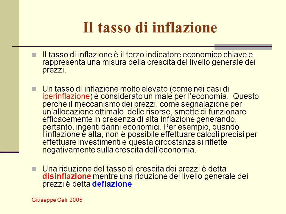 Giuseppe Celi 2005 Il tasso di inflazione Il tasso di inflazione è il terzo indicatore economico chiave e rappresenta una misura della crescita del li