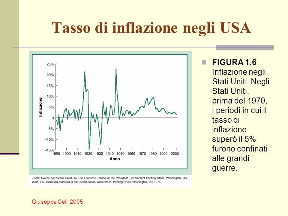 Giuseppe Celi 2005 Tasso di inflazione negli USA FIGURA 1.6 Inflazione negli Stati Uniti. Negli Stati Uniti, prima del 1970, i periodi in cui il tasso