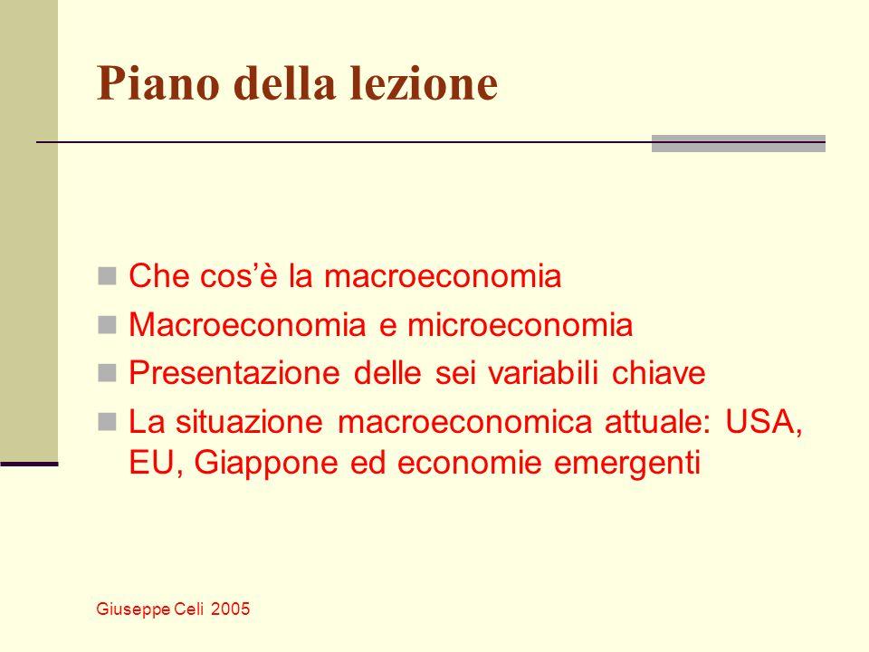 Giuseppe Celi 2005 Piano della lezione Che cosè la macroeconomia Macroeconomia e microeconomia Presentazione delle sei variabili chiave La situazione