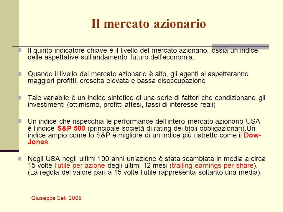 Giuseppe Celi 2005 Il mercato azionario Il quinto indicatore chiave è il livello del mercato azionario, ossia un indice delle aspettative sullandament