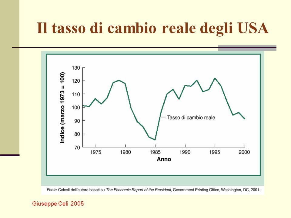 Giuseppe Celi 2005 Il tasso di cambio reale degli USA