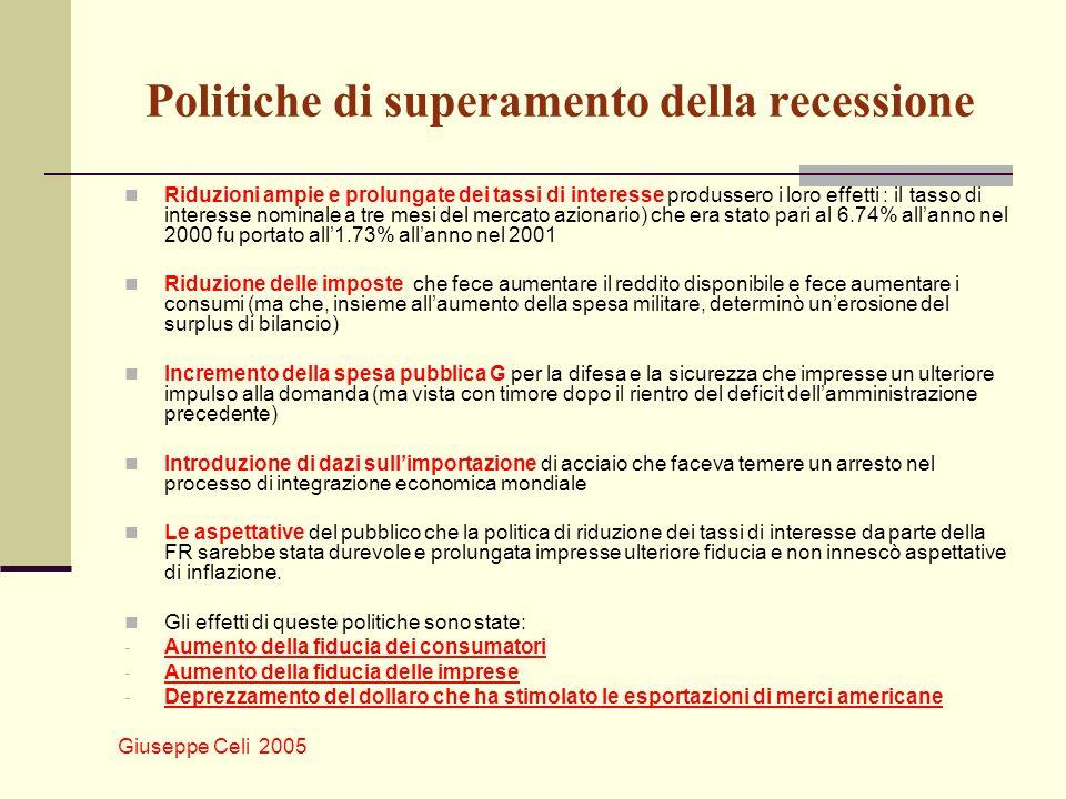 Giuseppe Celi 2005 Politiche di superamento della recessione Riduzioni ampie e prolungate dei tassi di interesse produssero i loro effetti : il tasso
