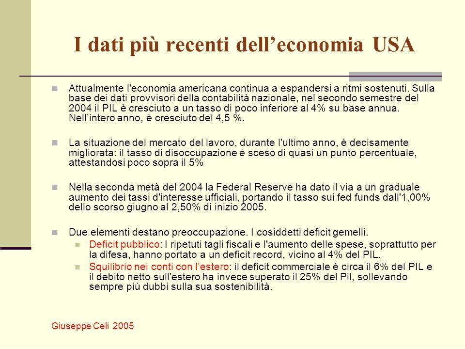 Giuseppe Celi 2005 I dati più recenti delleconomia USA Attualmente l'economia americana continua a espandersi a ritmi sostenuti. Sulla base dei dati p