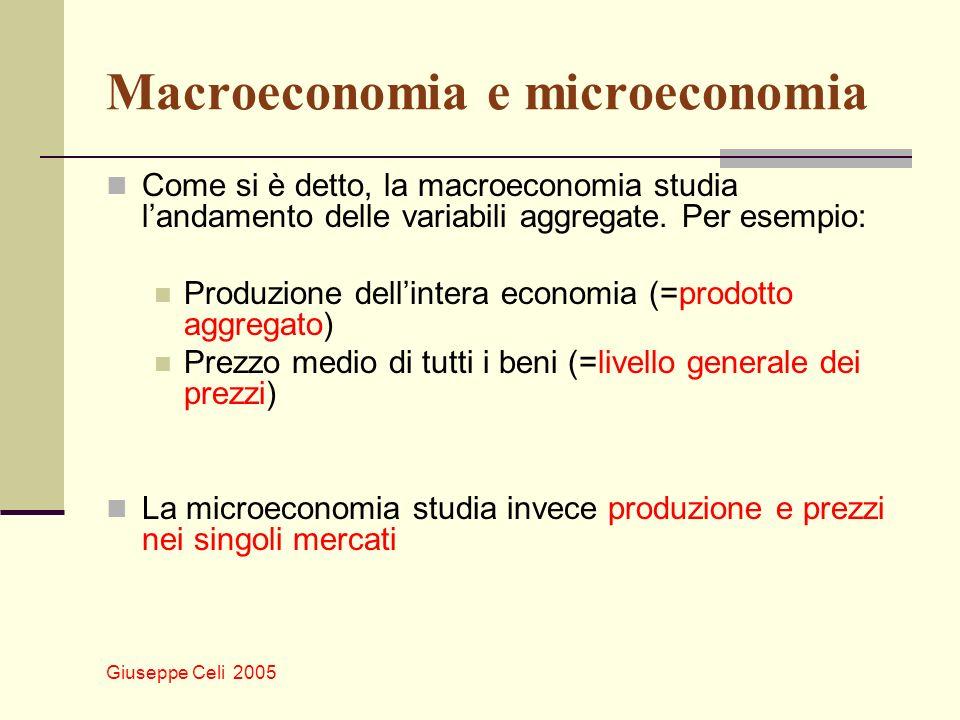 Giuseppe Celi 2005 Macroeconomia e microeconomia Come si è detto, la macroeconomia studia landamento delle variabili aggregate. Per esempio: Produzion