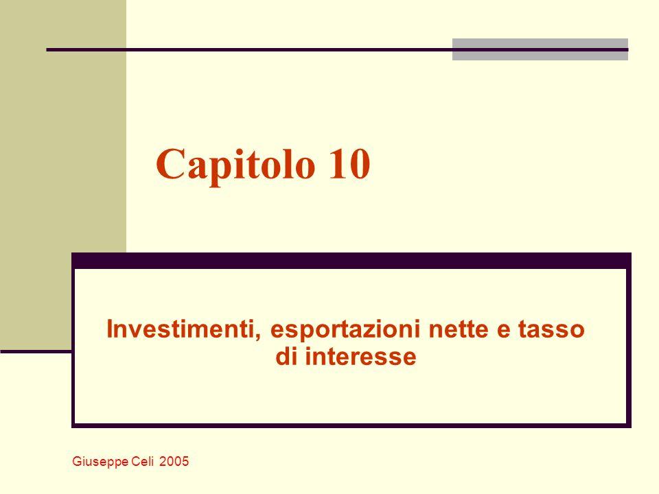 Giuseppe Celi 2005 Capitolo 10 Investimenti, esportazioni nette e tasso di interesse