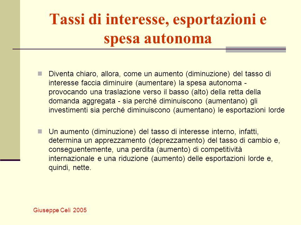 Giuseppe Celi 2005 Tassi di interesse, esportazioni e spesa autonoma Diventa chiaro, allora, come un aumento (diminuzione) del tasso di interesse facc