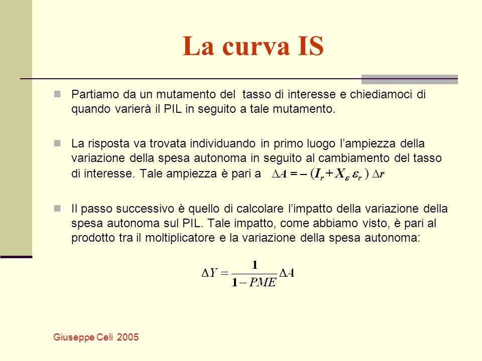 Giuseppe Celi 2005 La curva IS Partiamo da un mutamento del tasso di interesse e chiediamoci di quando varierà il PIL in seguito a tale mutamento. La