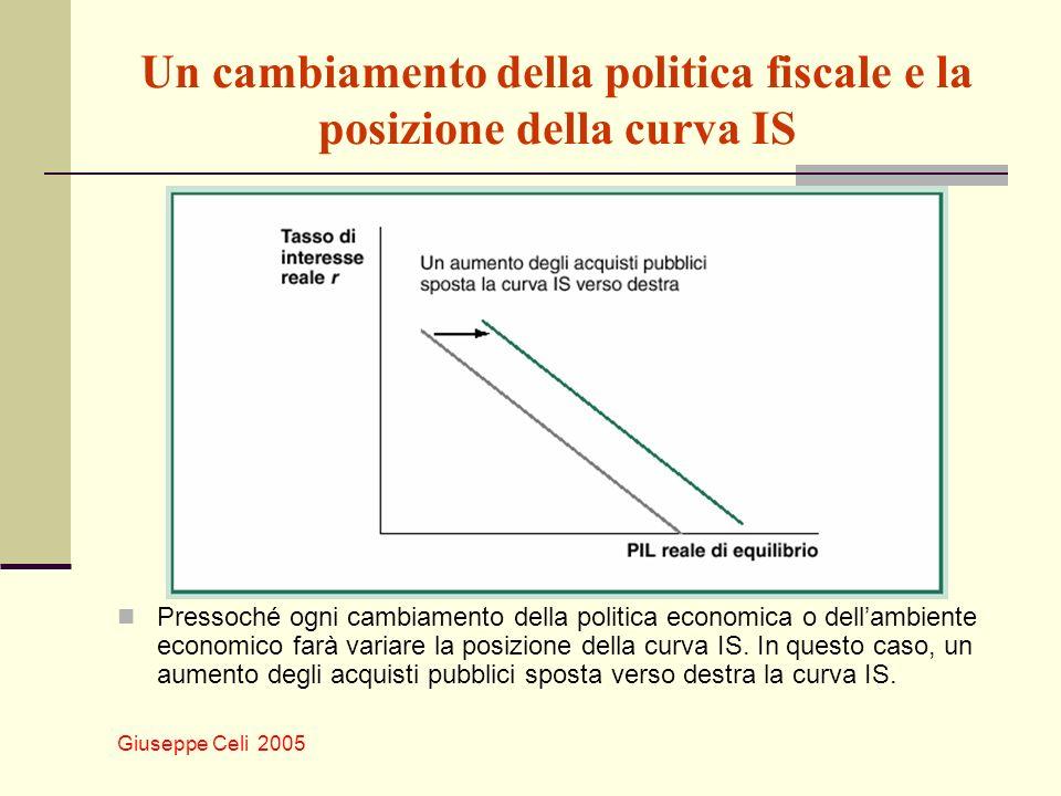 Giuseppe Celi 2005 Un cambiamento della politica fiscale e la posizione della curva IS Pressoché ogni cambiamento della politica economica o dellambie